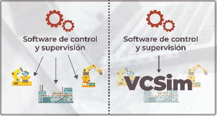 VCSim. Simulator for Virtual Commissioning